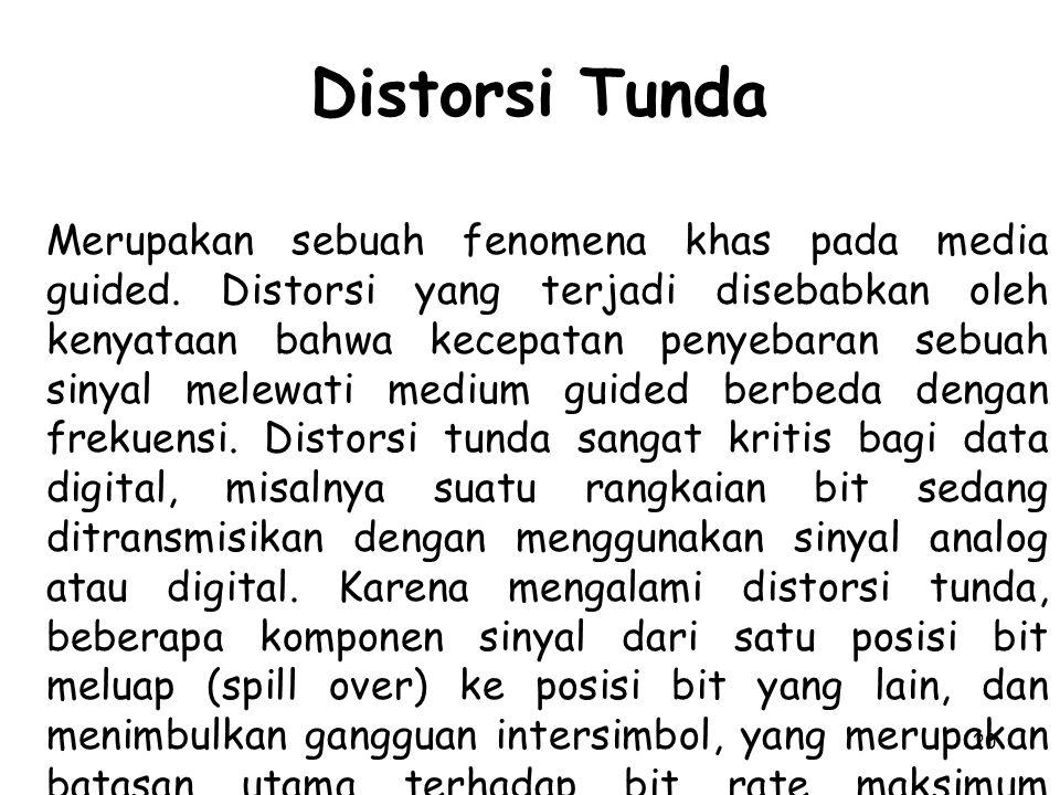 Distorsi Tunda Merupakan sebuah fenomena khas pada media guided.
