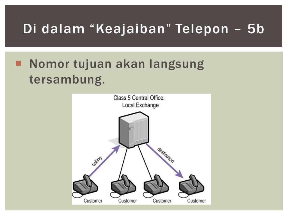 """ Nomor tujuan akan langsung tersambung. Di dalam """"Keajaiban"""" Telepon – 5b"""