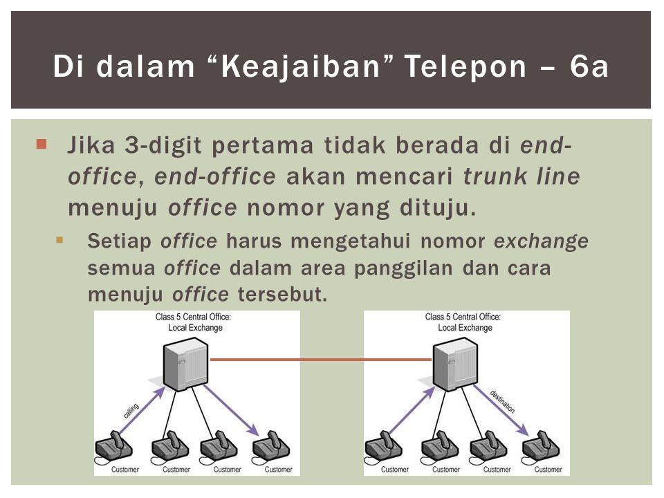 Jika 3-digit pertama tidak berada di end- office, end-office akan mencari trunk line menuju office nomor yang dituju.  Setiap office harus mengetah