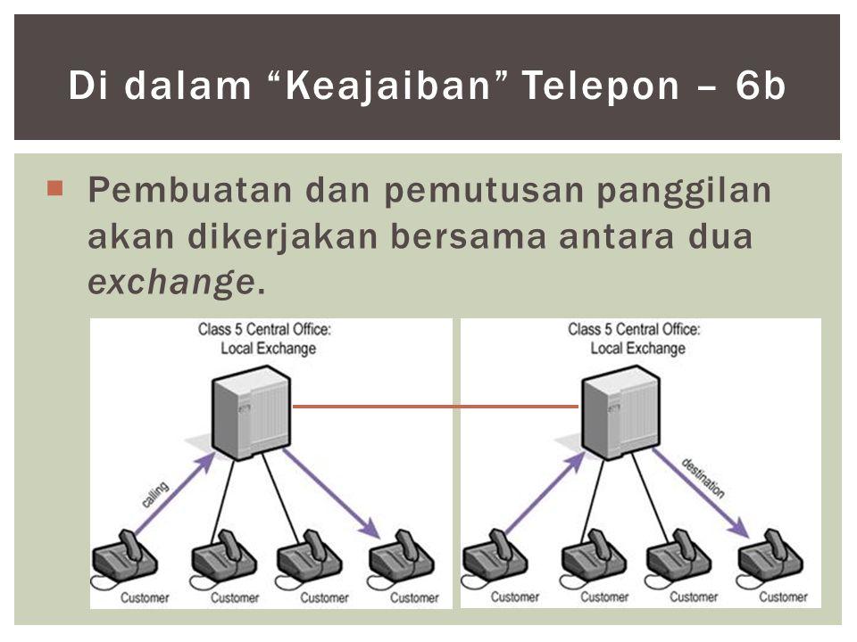 """ Pembuatan dan pemutusan panggilan akan dikerjakan bersama antara dua exchange. Di dalam """"Keajaiban"""" Telepon – 6b"""