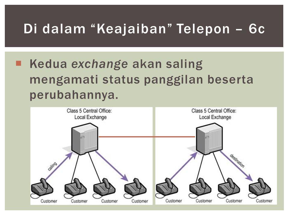 """ Kedua exchange akan saling mengamati status panggilan beserta perubahannya. Di dalam """"Keajaiban"""" Telepon – 6c"""