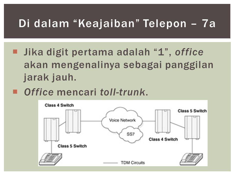 " Jika digit pertama adalah ""1"", office akan mengenalinya sebagai panggilan jarak jauh.  Office mencari toll-trunk. Di dalam ""Keajaiban"" Telepon – 7a"
