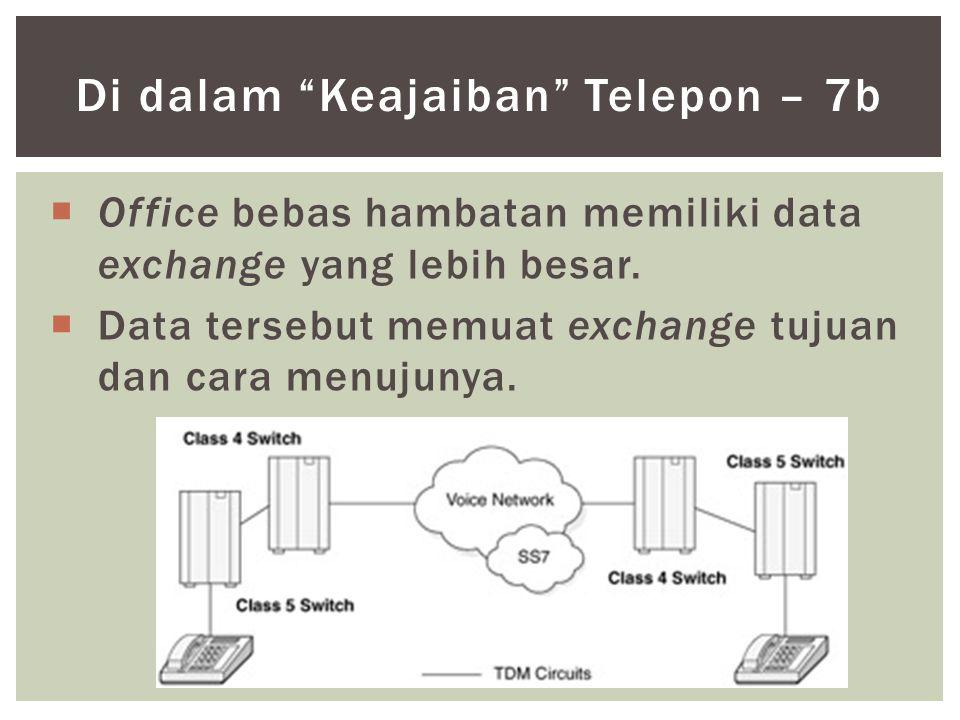 """ Office bebas hambatan memiliki data exchange yang lebih besar.  Data tersebut memuat exchange tujuan dan cara menujunya. Di dalam """"Keajaiban"""" Telep"""