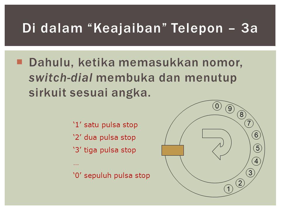 " Dahulu, ketika memasukkan nomor, switch-dial membuka dan menutup sirkuit sesuai angka. Di dalam ""Keajaiban"" Telepon – 3a 7 6 5 4 3 2 1 0 8 9 '1' sat"