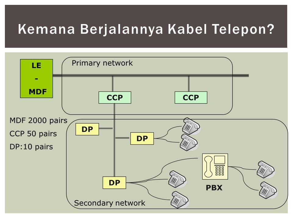 Kemana Berjalannya Kabel Telepon?
