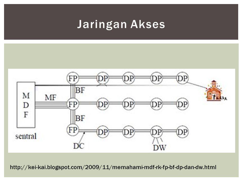 Jaringan Akses http://kei-kai.blogspot.com/2009/11/memahami-mdf-rk-fp-bf-dp-dan-dw.html