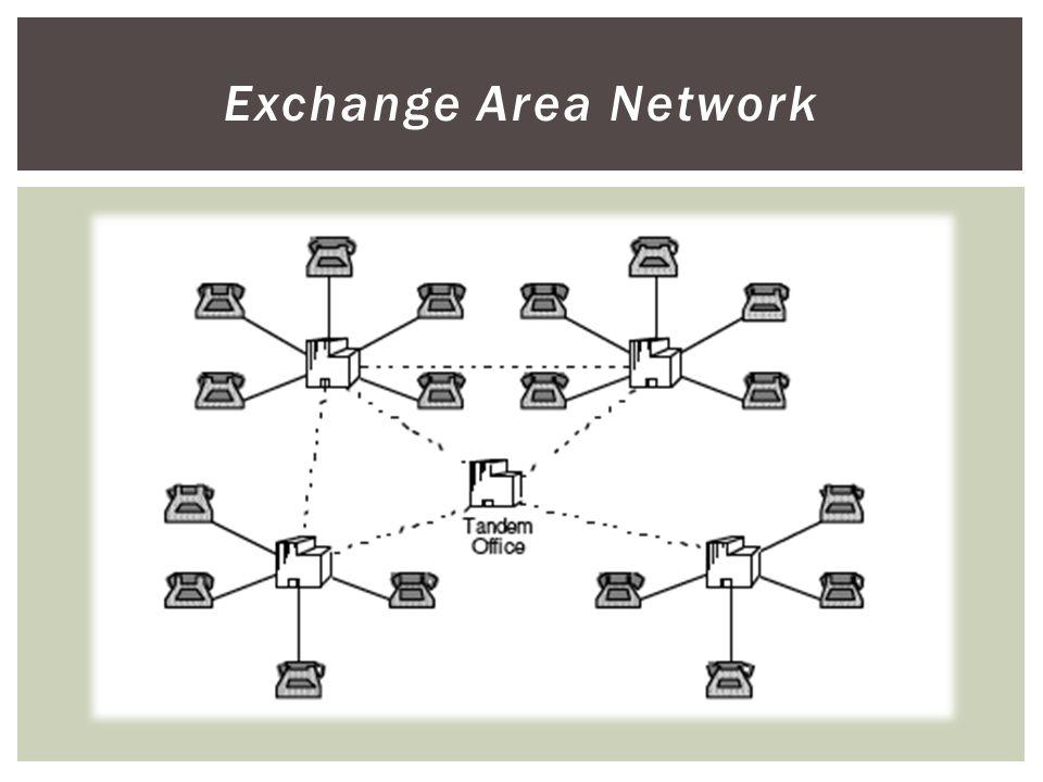 Exchange Area Network