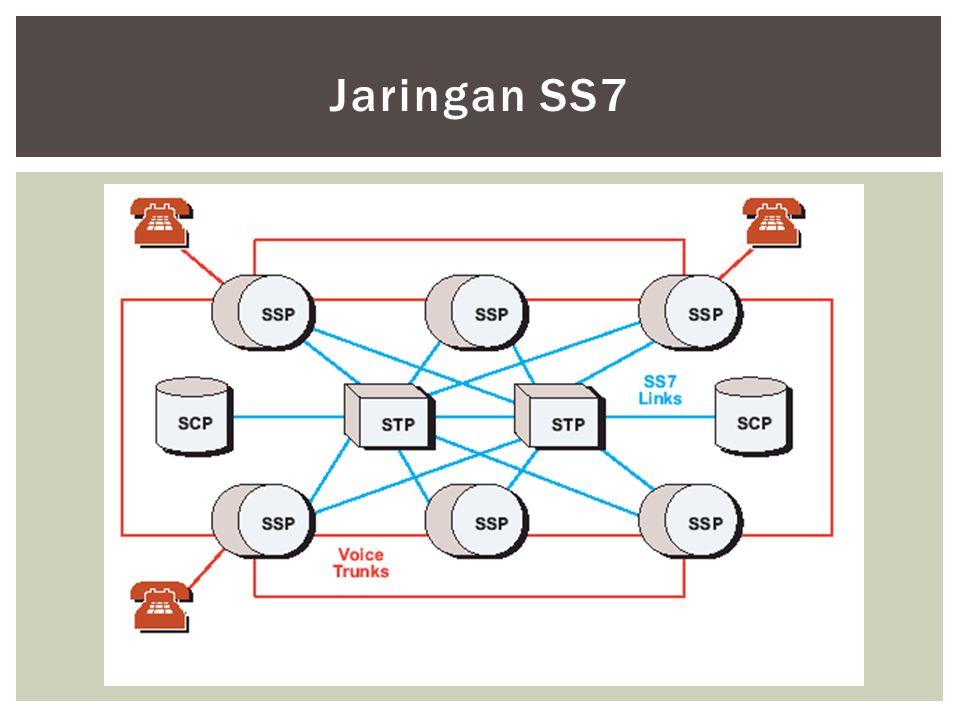 Jaringan SS7