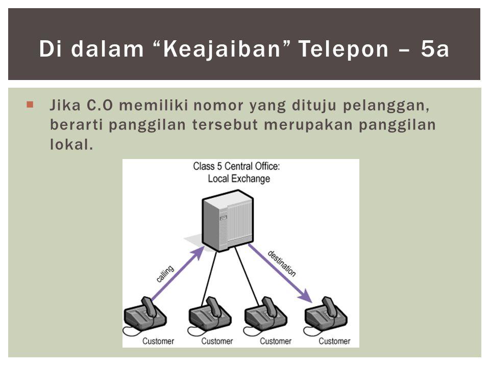 """ Jika C.O memiliki nomor yang dituju pelanggan, berarti panggilan tersebut merupakan panggilan lokal. Di dalam """"Keajaiban"""" Telepon – 5a"""