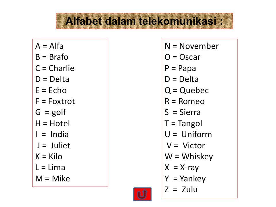 Alfabet dalam telekomunikasi : A = Alfa B = Brafo C = Charlie D = Delta E = Echo F = Foxtrot G = golf H = Hotel I = India J = Juliet K = Kilo L = Lima