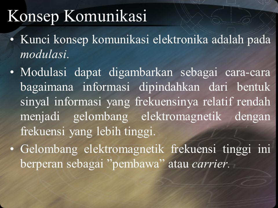 Konsep Komunikasi •Kunci konsep komunikasi elektronika adalah pada modulasi. •Modulasi dapat digambarkan sebagai cara-cara bagaimana informasi dipinda