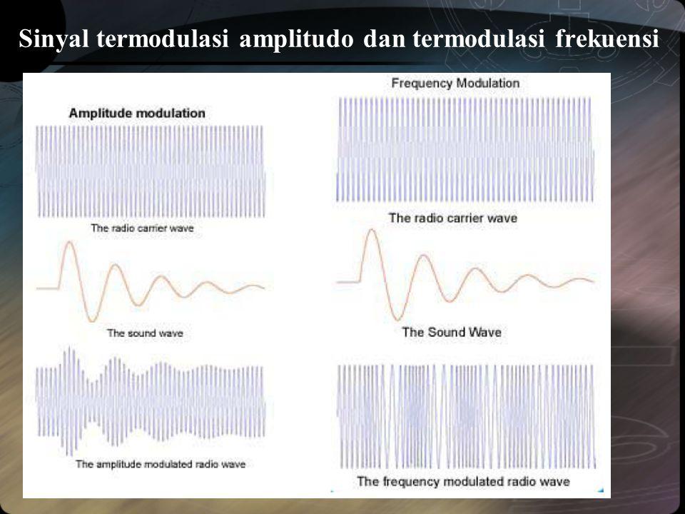 Sinyal termodulasi amplitudo dan termodulasi frekuensi