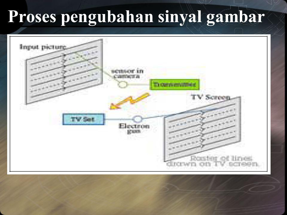 Proses pengubahan sinyal gambar