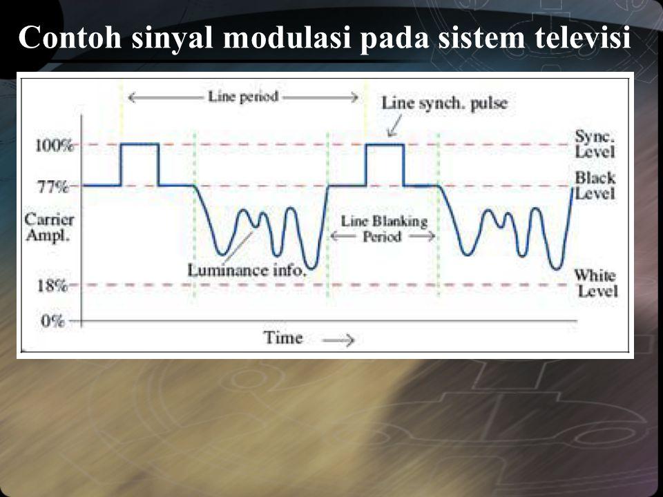 Contoh sinyal modulasi pada sistem televisi