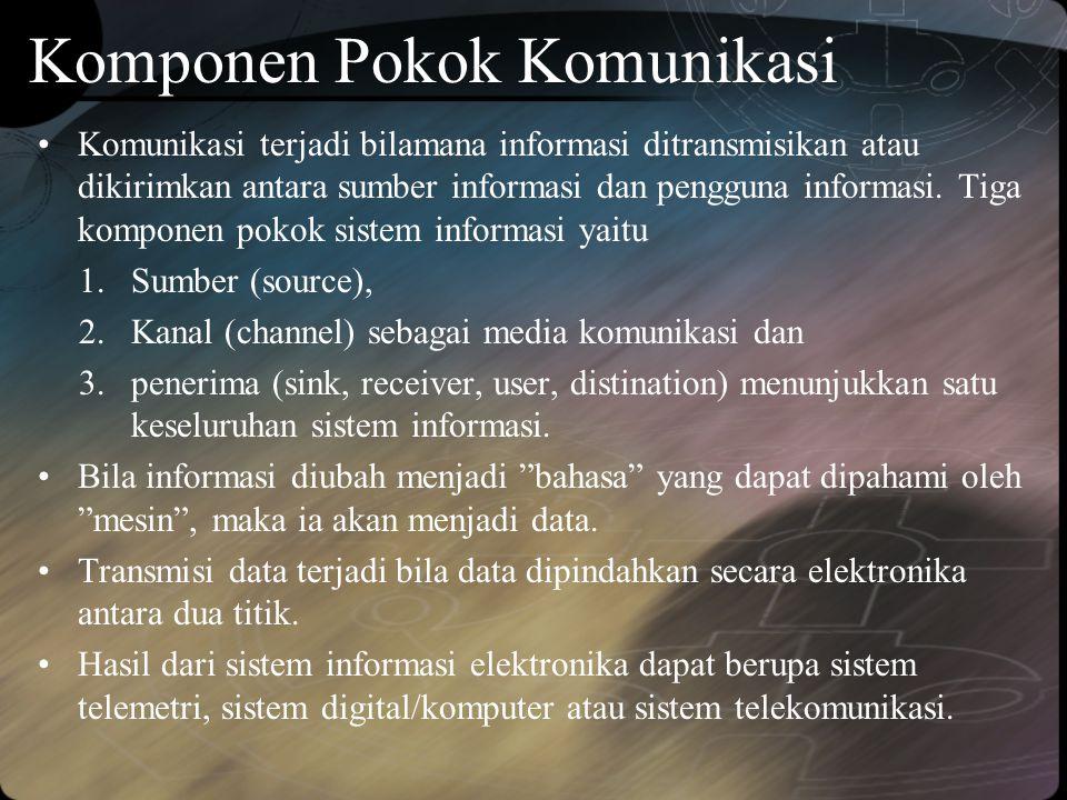 Komponen Pokok Komunikasi •Komunikasi terjadi bilamana informasi ditransmisikan atau dikirimkan antara sumber informasi dan pengguna informasi. Tiga k