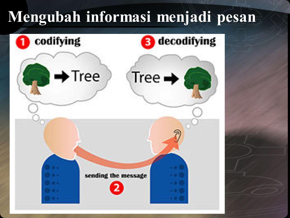 Mengubah informasi menjadi pesan