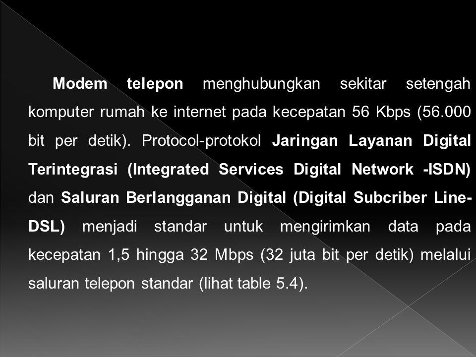 Modem telepon menghubungkan sekitar setengah komputer rumah ke internet pada kecepatan 56 Kbps (56.000 bit per detik). Protocol-protokol Jaringan Laya