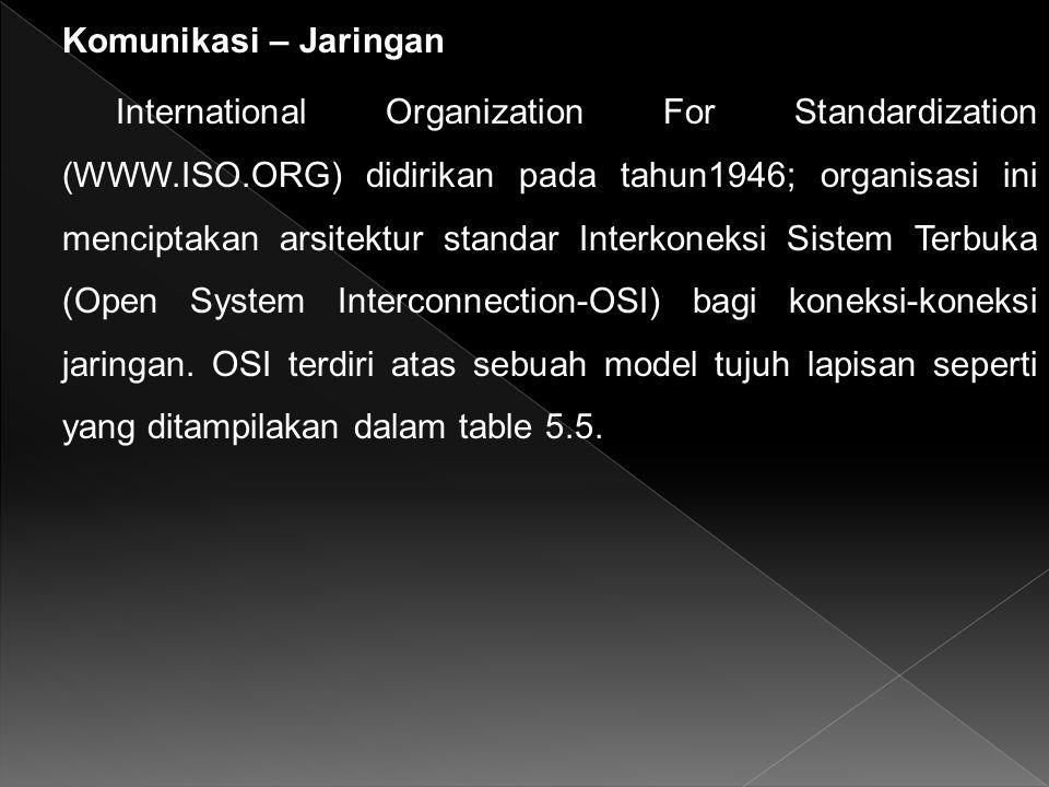 Komunikasi – Jaringan International Organization For Standardization (WWW.ISO.ORG) didirikan pada tahun1946; organisasi ini menciptakan arsitektur standar Interkoneksi Sistem Terbuka (Open System Interconnection-OSI) bagi koneksi-koneksi jaringan.