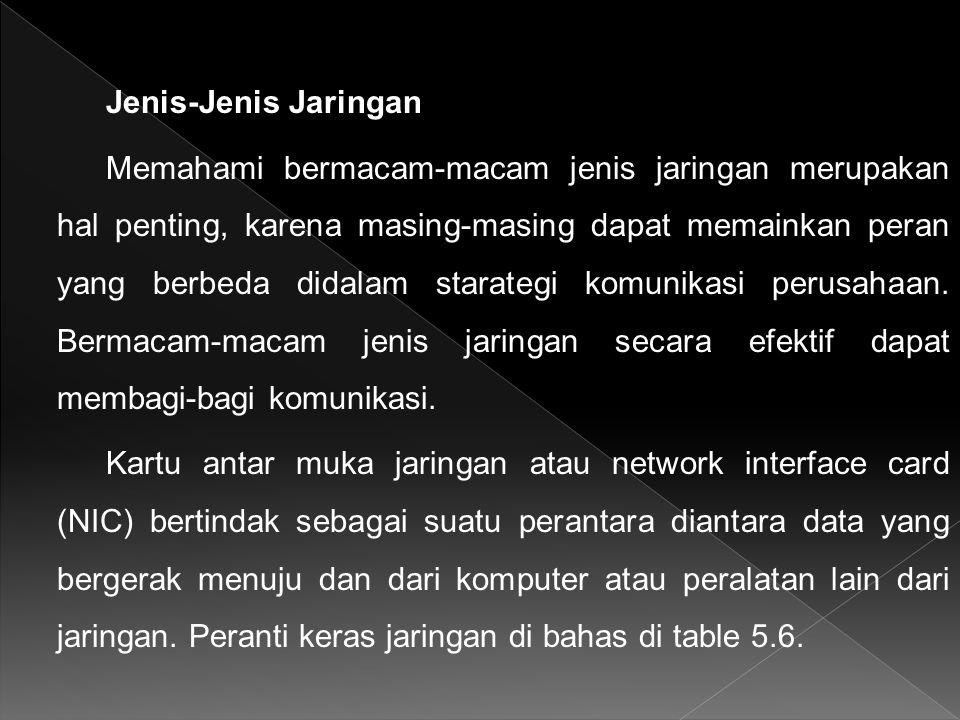 Jenis-Jenis Jaringan Memahami bermacam-macam jenis jaringan merupakan hal penting, karena masing-masing dapat memainkan peran yang berbeda didalam sta
