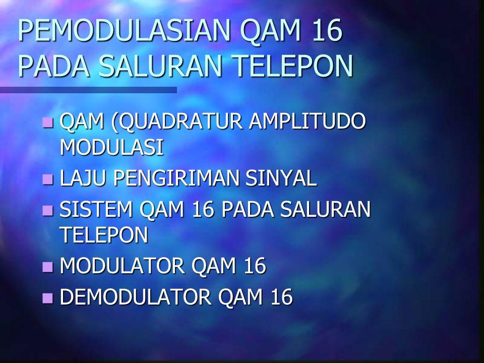 PEMODULASIAN QAM 16 PADA SALURAN TELEPON Sigit kusmaryanto http://sigitkus.lecture.ub.ac.id