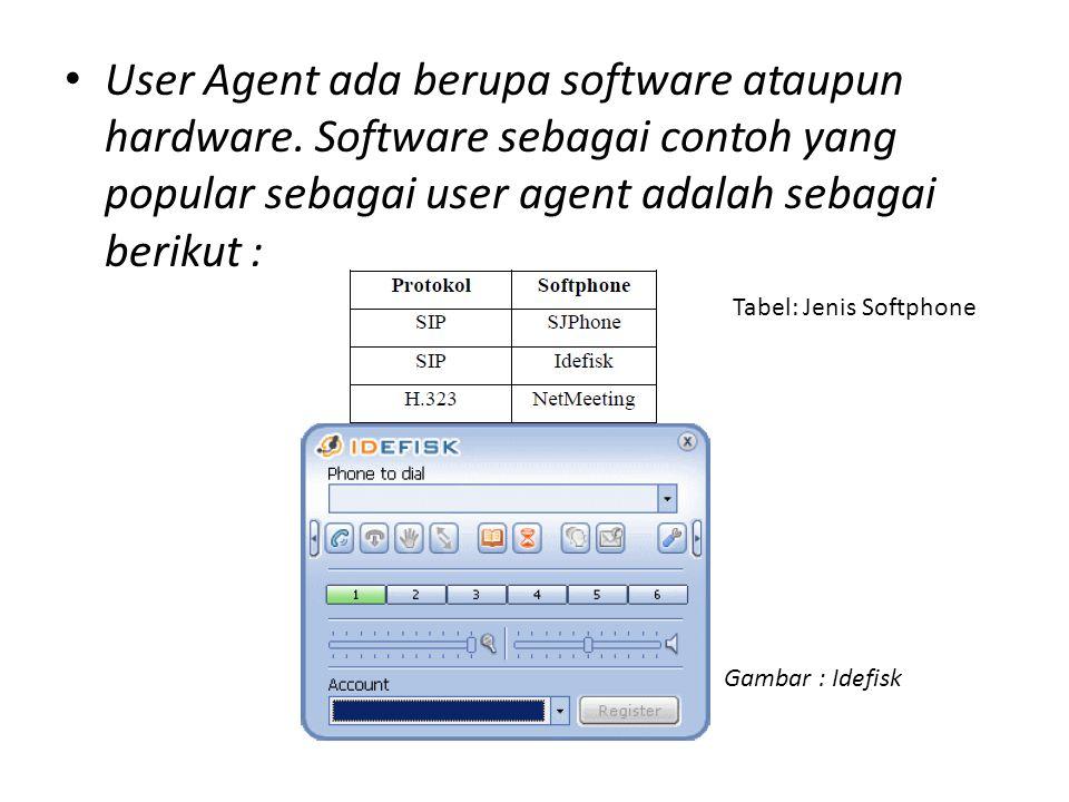 Gambar 1.1. Skema sederhana jaringan VoIP