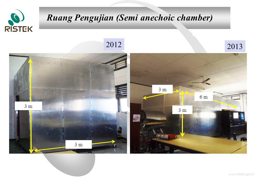 www.ristek.go.id Ruang Pengujian (Semi anechoic chamber) 3 m 6 m 3 m 2012 2013 3 m