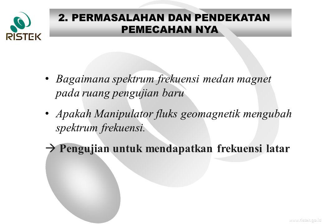 www.ristek.go.id 2. PERMASALAHAN DAN PENDEKATAN PEMECAHAN NYA • Bagaimana spektrum frekuensi medan magnet pada ruang pengujian baru • Apakah Manipulat