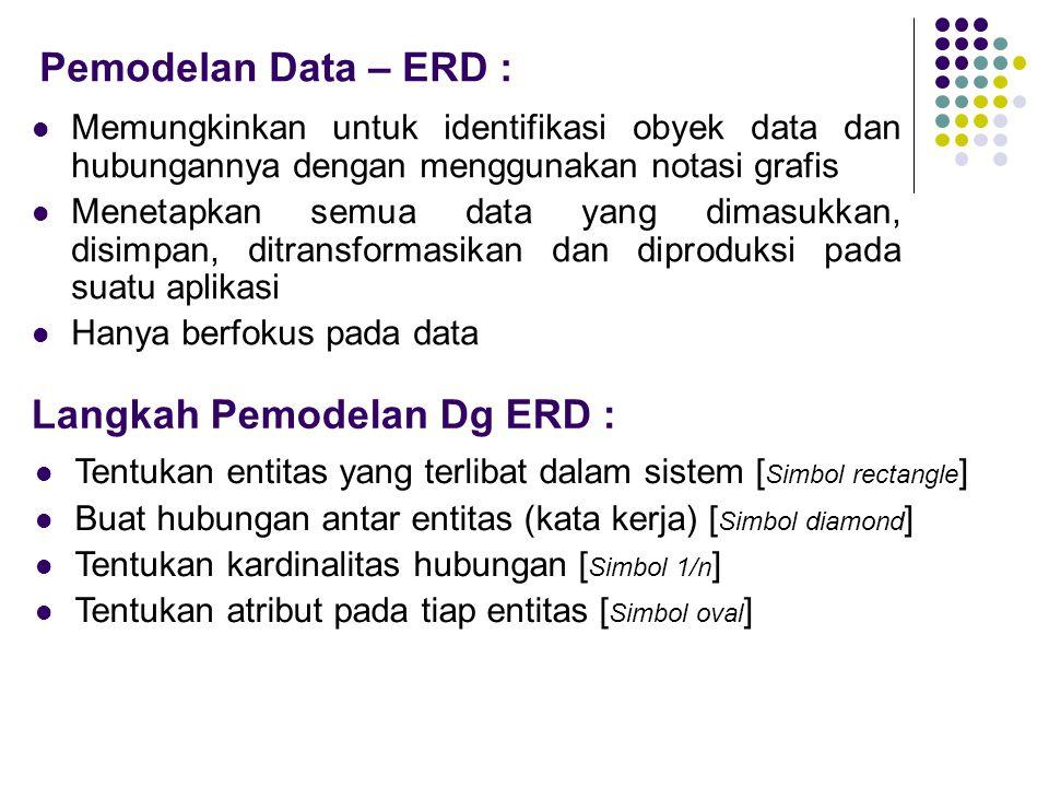 Pemodelan Data – ERD :  Memungkinkan untuk identifikasi obyek data dan hubungannya dengan menggunakan notasi grafis  Menetapkan semua data yang dima