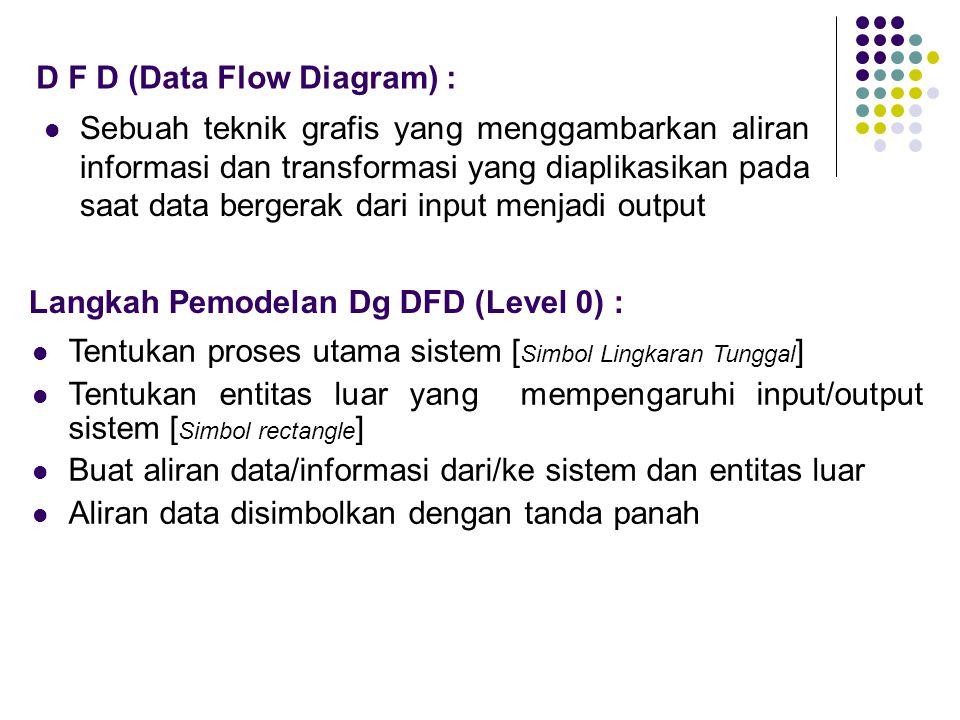 D F D (Data Flow Diagram) :  Sebuah teknik grafis yang menggambarkan aliran informasi dan transformasi yang diaplikasikan pada saat data bergerak dar