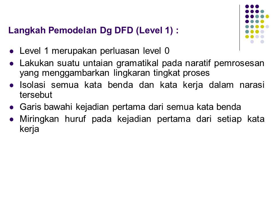 Langkah Pemodelan Dg DFD (Level 1) :  Level 1 merupakan perluasan level 0  Lakukan suatu untaian gramatikal pada naratif pemrosesan yang menggambark