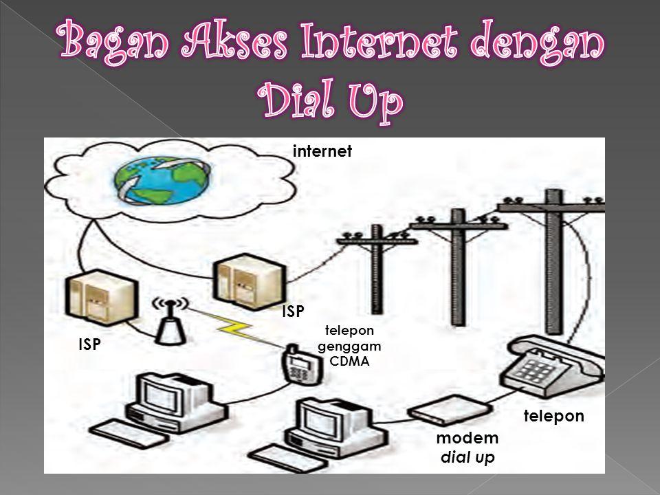 1.•Berlangganan ke salah satu ISP terdekat 2. •Memasang modem ke komputer kita 3.