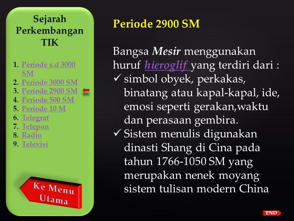 END Piktograp Sejarah Perkembangan TIK 1.Periode s.d 3000 SMPeriode s.d 3000 SM 2.Periode 3000 SMPeriode 3000 SM 3.Periode 2900 SMPeriode 2900 SM 4.Pe