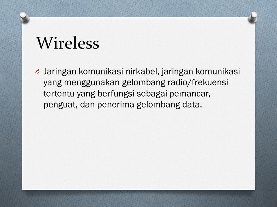 Wireless O Jaringan komunikasi nirkabel, jaringan komunikasi yang menggunakan gelombang radio/frekuensi tertentu yang berfungsi sebagai pemancar, peng