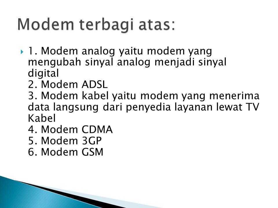  1.Modem analog yaitu modem yang mengubah sinyal analog menjadi sinyal digital 2.