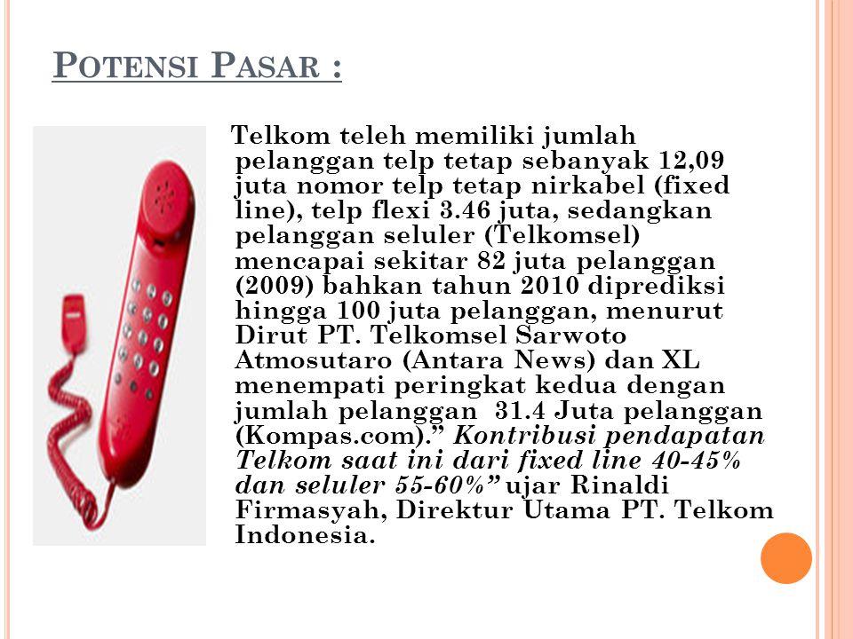 P OTENSI P ASAR : Telkom teleh memiliki jumlah pelanggan telp tetap sebanyak 12,09 juta nomor telp tetap nirkabel (fixed line), telp flexi 3.46 juta,