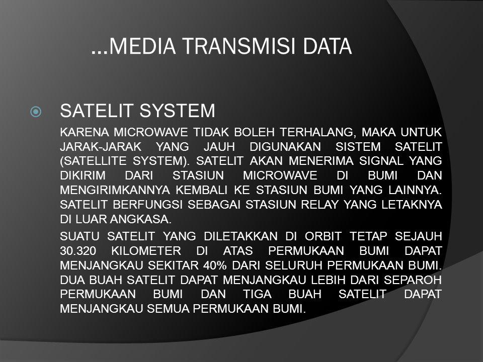 …MEDIA TRANSMISI DATA  SATELIT SYSTEM KARENA MICROWAVE TIDAK BOLEH TERHALANG, MAKA UNTUK JARAK-JARAK YANG JAUH DIGUNAKAN SISTEM SATELIT (SATELLITE SY