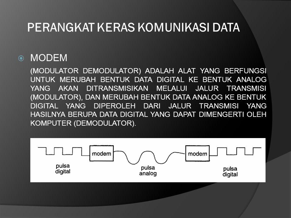 PERANGKAT KERAS KOMUNIKASI DATA  MODEM (MODULATOR DEMODULATOR) ADALAH ALAT YANG BERFUNGSI UNTUK MERUBAH BENTUK DATA DIGITAL KE BENTUK ANALOG YANG AKA