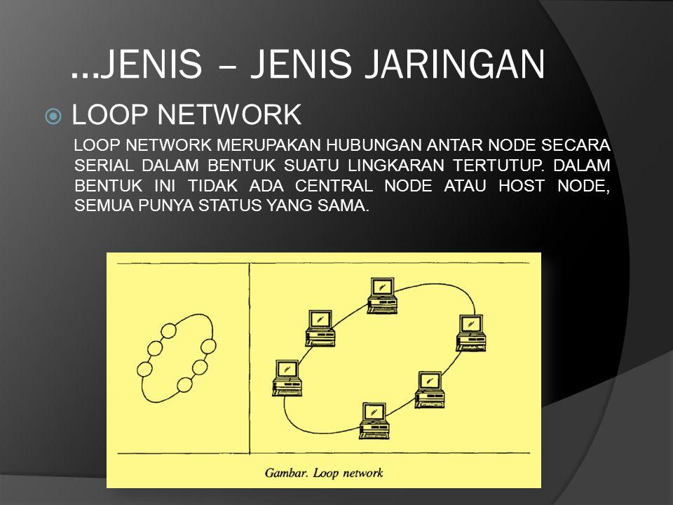…JENIS – JENIS JARINGAN  LOOP NETWORK LOOP NETWORK MERUPAKAN HUBUNGAN ANTAR NODE SECARA SERIAL DALAM BENTUK SUATU LINGKARAN TERTUTUP. DALAM BENTUK IN