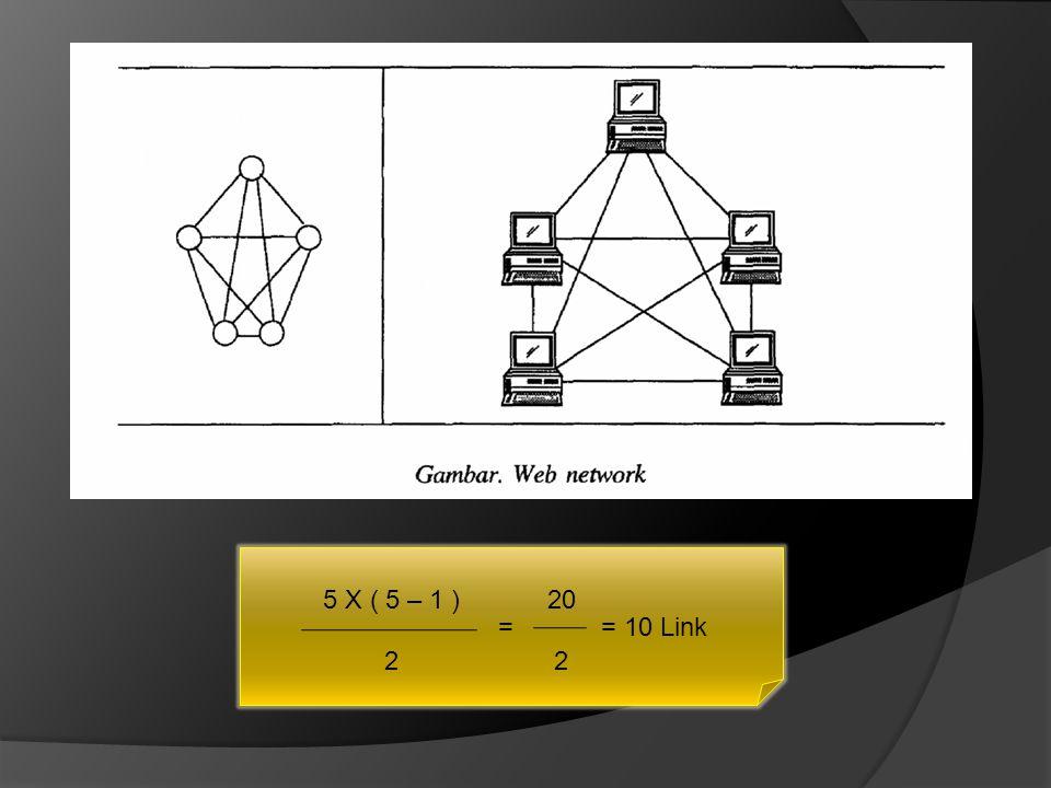 5 X ( 5 – 1 ) 2 = 20 2 = 10 Link