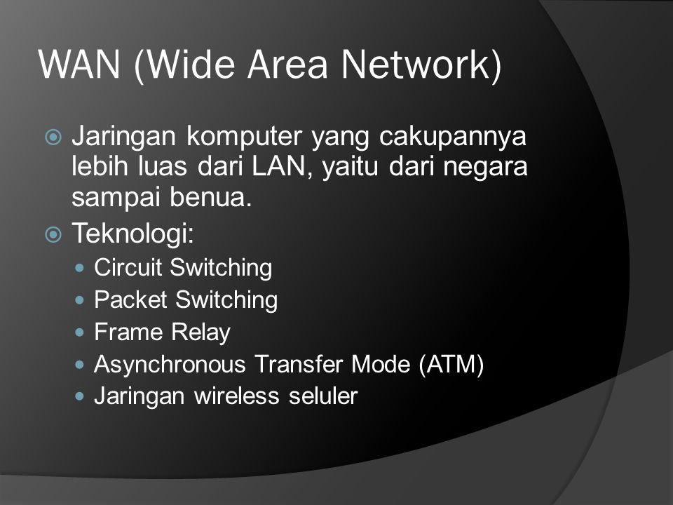 WAN (Wide Area Network)  Jaringan komputer yang cakupannya lebih luas dari LAN, yaitu dari negara sampai benua.  Teknologi:  Circuit Switching  Pa