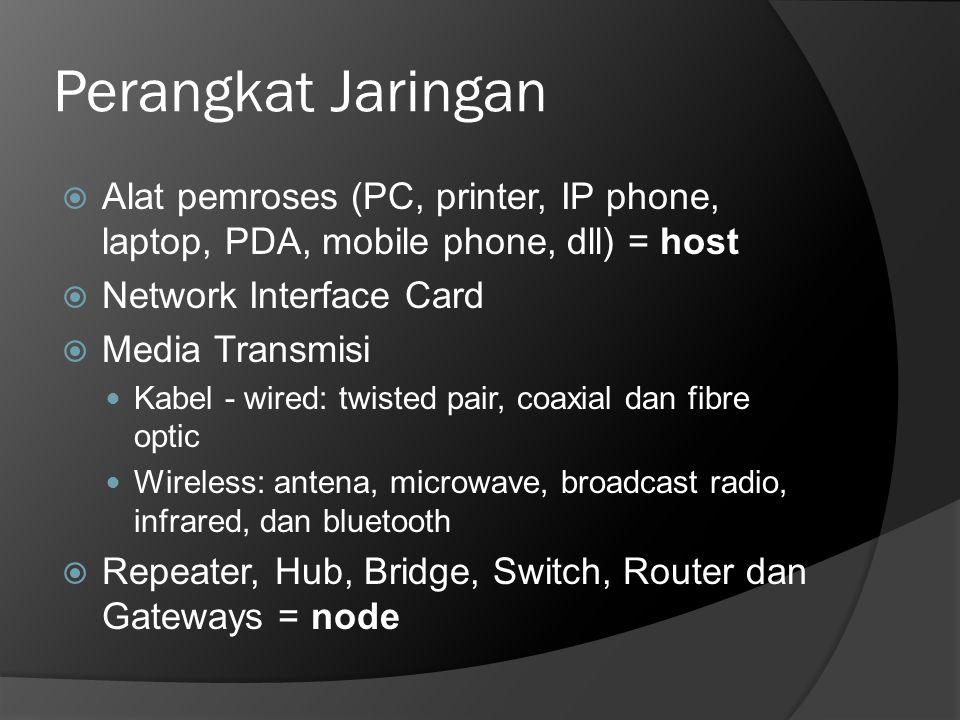 Perangkat Jaringan  Alat pemroses (PC, printer, IP phone, laptop, PDA, mobile phone, dll) = host  Network Interface Card  Media Transmisi  Kabel -