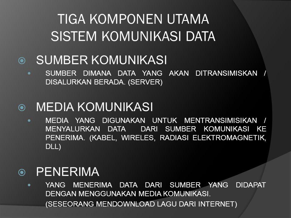 TIGA KOMPONEN UTAMA SISTEM KOMUNIKASI DATA  SUMBER KOMUNIKASI  SUMBER DIMANA DATA YANG AKAN DITRANSIMISKAN / DISALURKAN BERADA. (SERVER)  MEDIA KOM