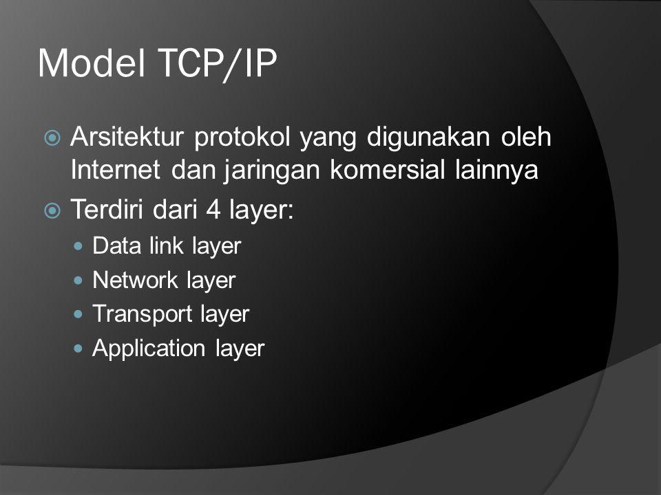 Model TCP/IP  Arsitektur protokol yang digunakan oleh Internet dan jaringan komersial lainnya  Terdiri dari 4 layer:  Data link layer  Network lay