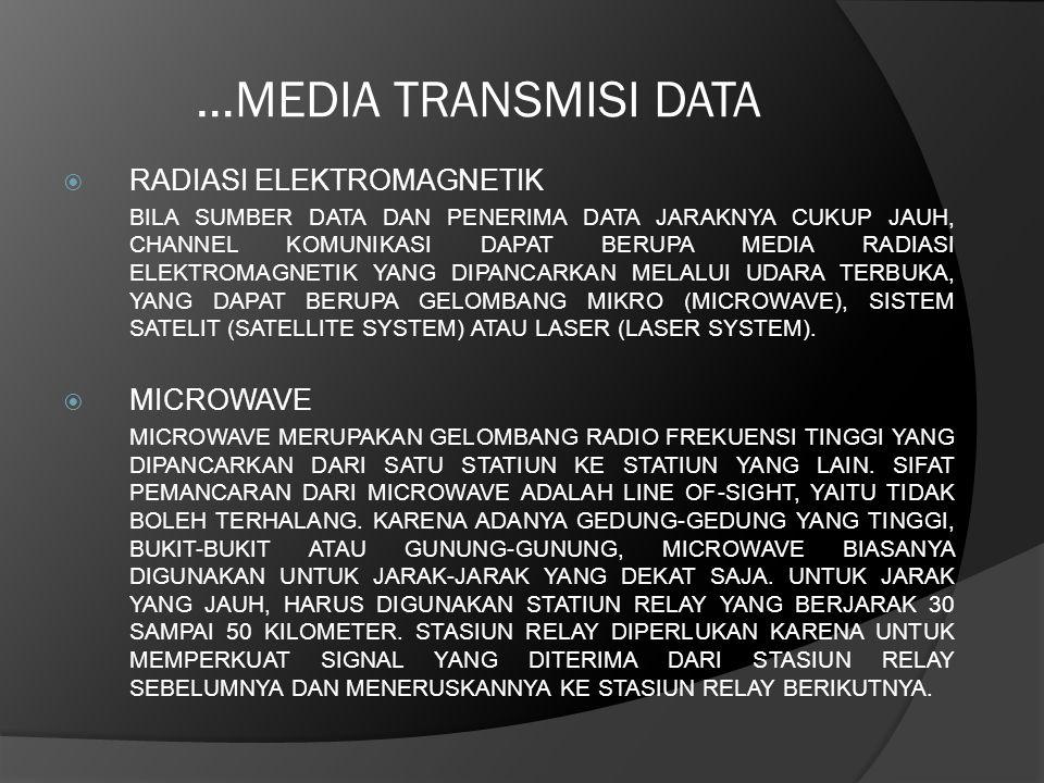 …MEDIA TRANSMISI DATA  RADIASI ELEKTROMAGNETIK BILA SUMBER DATA DAN PENERIMA DATA JARAKNYA CUKUP JAUH, CHANNEL KOMUNIKASI DAPAT BERUPA MEDIA RADIASI