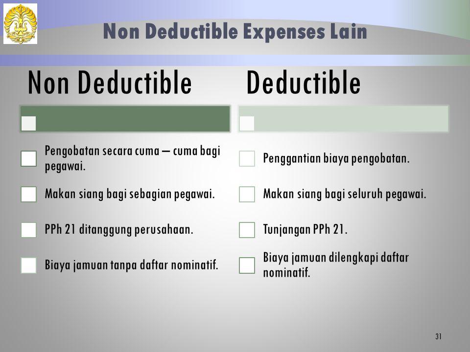 Non Deductible Expenses Lain Non Deductible Pengobatan secara cuma – cuma bagi pegawai. Makan siang bagi sebagian pegawai. PPh 21 ditanggung perusahaa