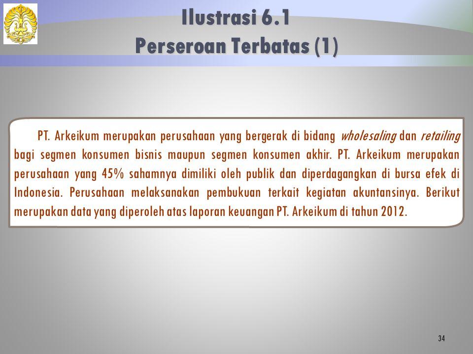 PT. Arkeikum merupakan perusahaan yang bergerak di bidang wholesaling dan retailing bagi segmen konsumen bisnis maupun segmen konsumen akhir. PT. Arke