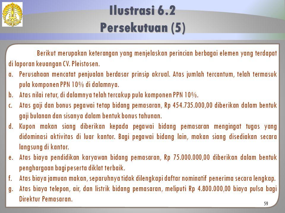 Berikut merupakan keterangan yang menjelaskan perincian berbagai elemen yang terdapat di laporan keuangan CV. Pleistosen. a.Perusahaan mencatat penjua