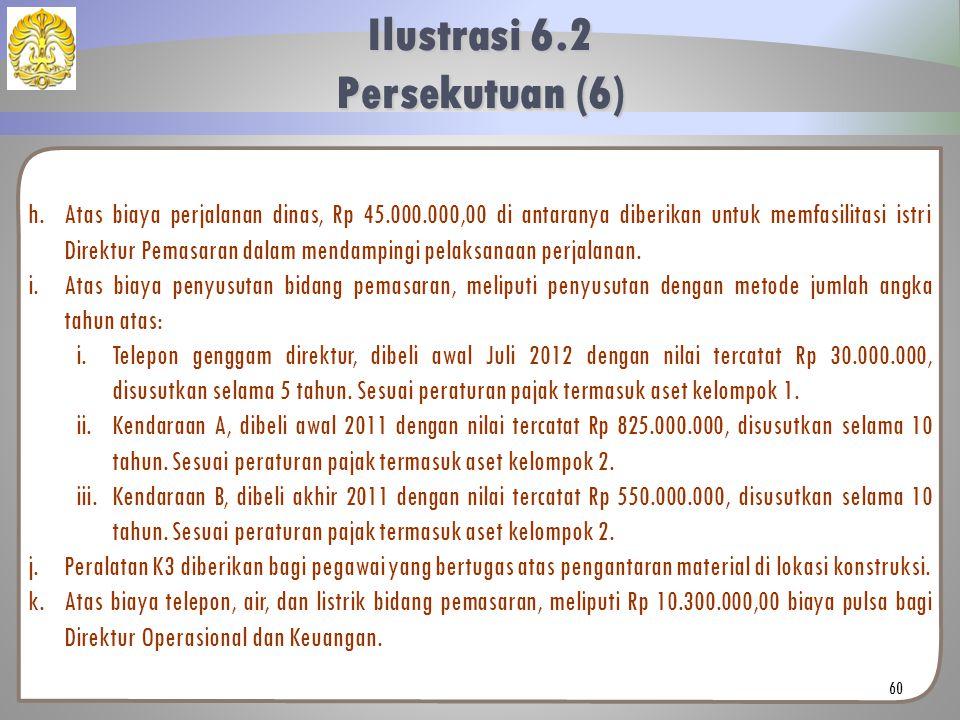 h.Atas biaya perjalanan dinas, Rp 45.000.000,00 di antaranya diberikan untuk memfasilitasi istri Direktur Pemasaran dalam mendampingi pelaksanaan perj