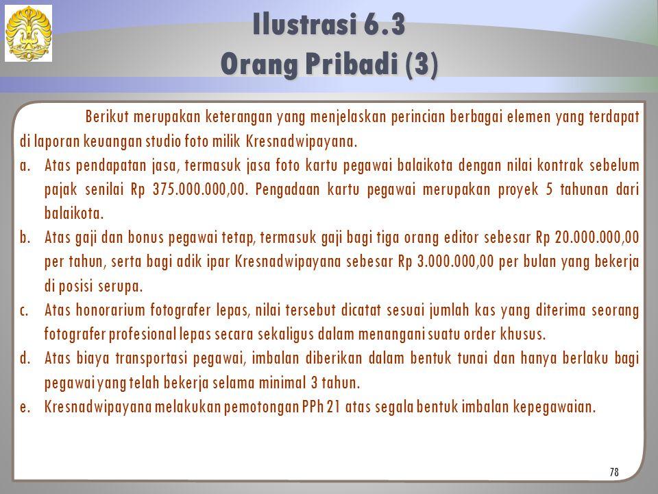 Berikut merupakan keterangan yang menjelaskan perincian berbagai elemen yang terdapat di laporan keuangan studio foto milik Kresnadwipayana.