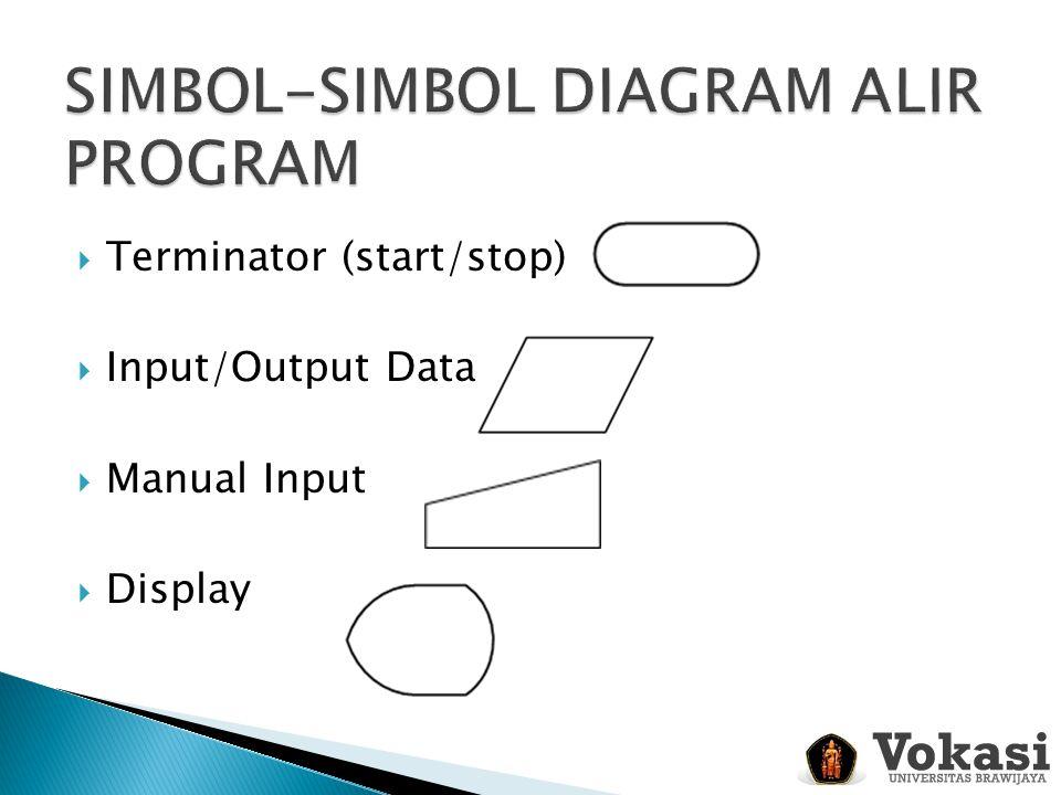  Terminator (start/stop)  Input/Output Data  Manual Input  Display